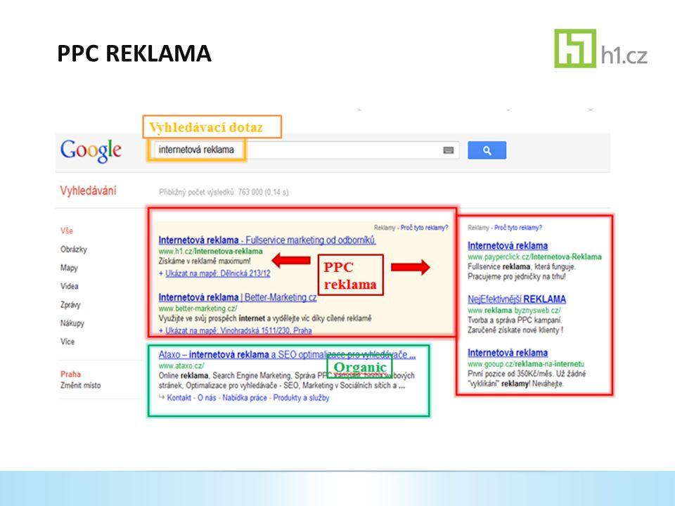 Uživatel zadá vyhledávací dotaz – do vyhledávače Když dojde k shodě mezi vyhledávacím dotazem a klíčovým slovem – reklamní sdělení se zobrazí Inzerát se zobrazí na určité pozici Princip vyhledávací sítě