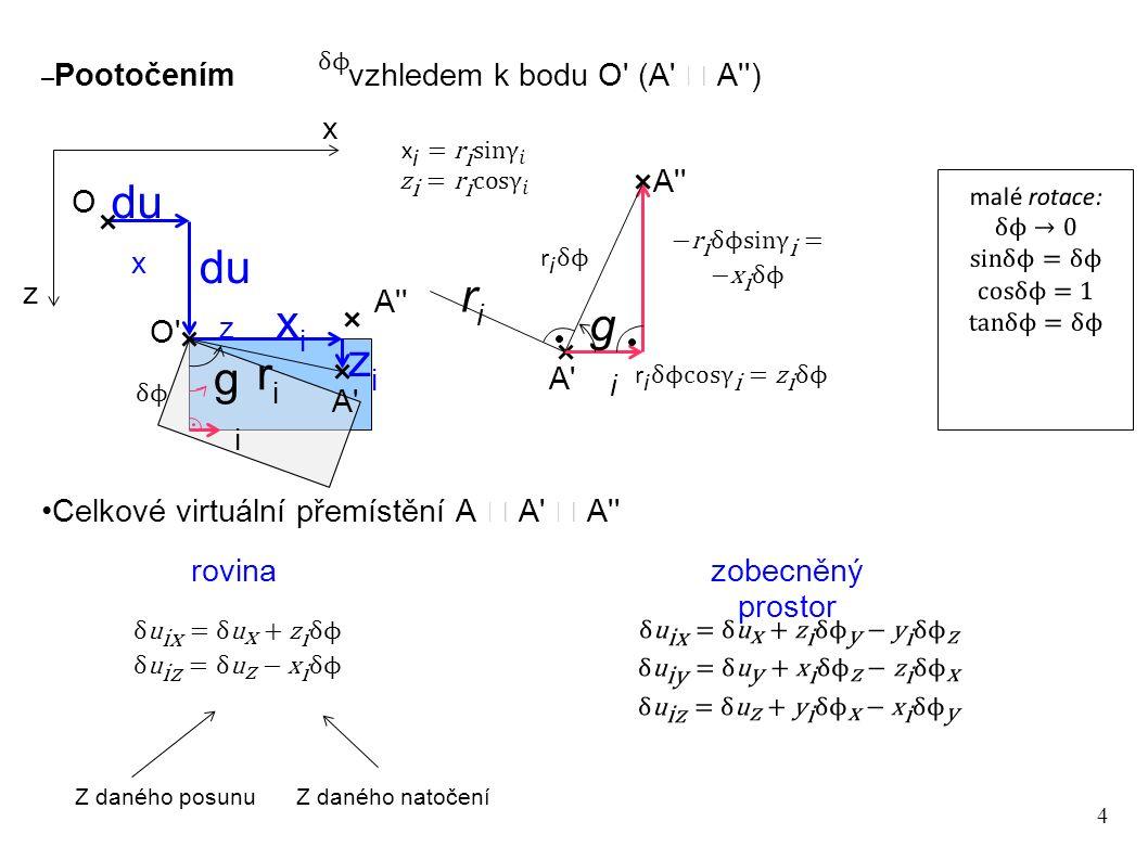 5 Virtuální práce síly Pokud v bodě A působí síla F i = (F ix ; F iz ) pak při virtuálním přemístění (posunu a rotaci) vykoná virtuální práci dW i Virtuální práce síly F i vztažené k bodu O z duixduix O O A A x duizduiz FiFi vektorově Moment k O .