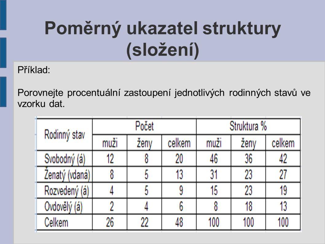 Poměrný ukazatel struktury (složení) Příklad: Porovnejte procentuální zastoupení jednotlivých rodinných stavů ve vzorku dat.