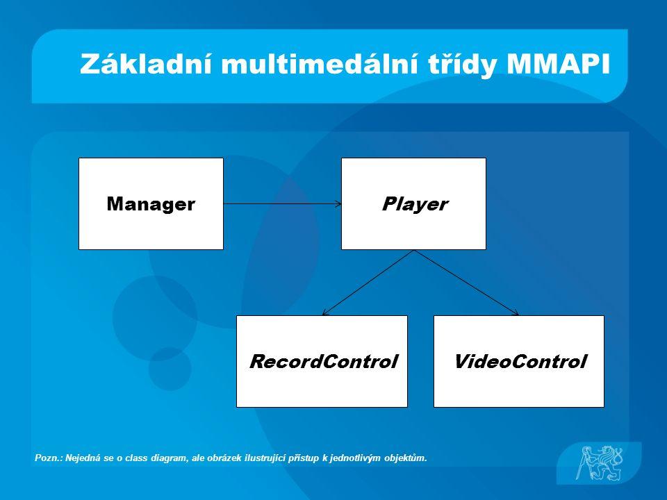 Základní multimedální třídy MMAPI ManagerPlayer RecordControlVideoControl Pozn.: Nejedná se o class diagram, ale obrázek ilustrující přístup k jednotlivým objektům.