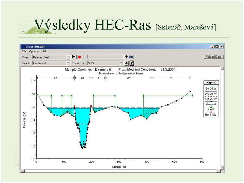 Výsledky HEC-Ras [Sklenář, Marešová]