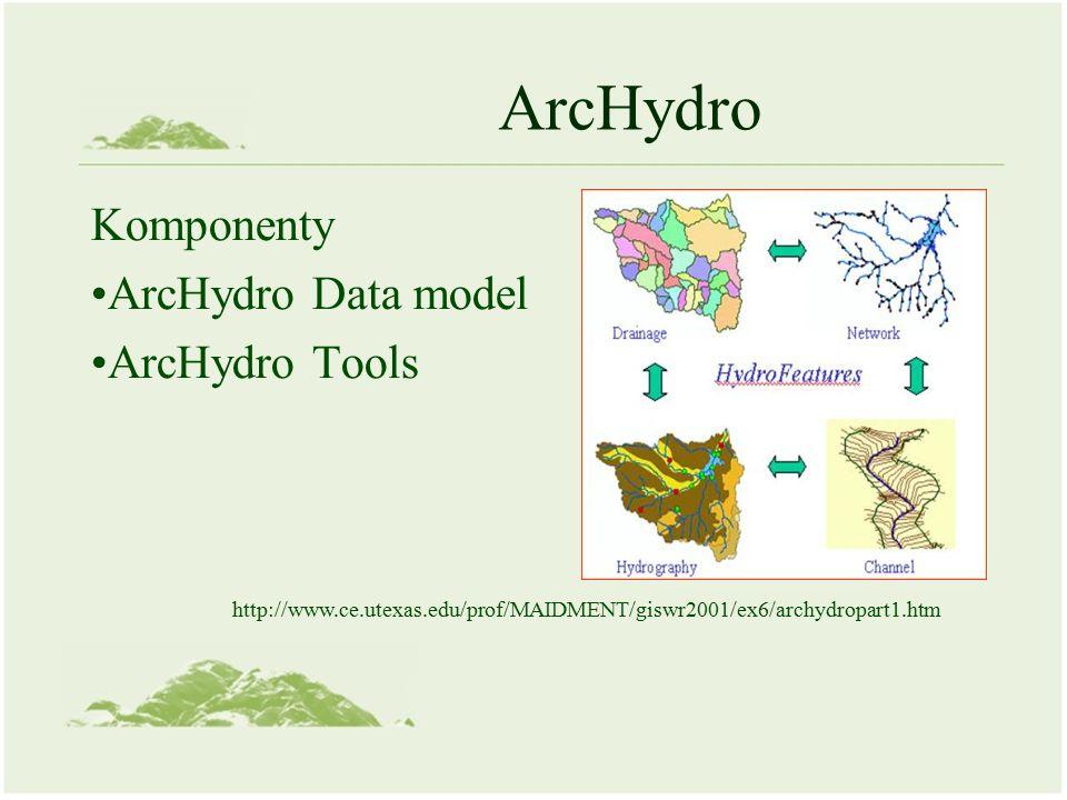 ArcHydro Komponenty ArcHydro Data model ArcHydro Tools http://www.ce.utexas.edu/prof/MAIDMENT/giswr2001/ex6/archydropart1.htm