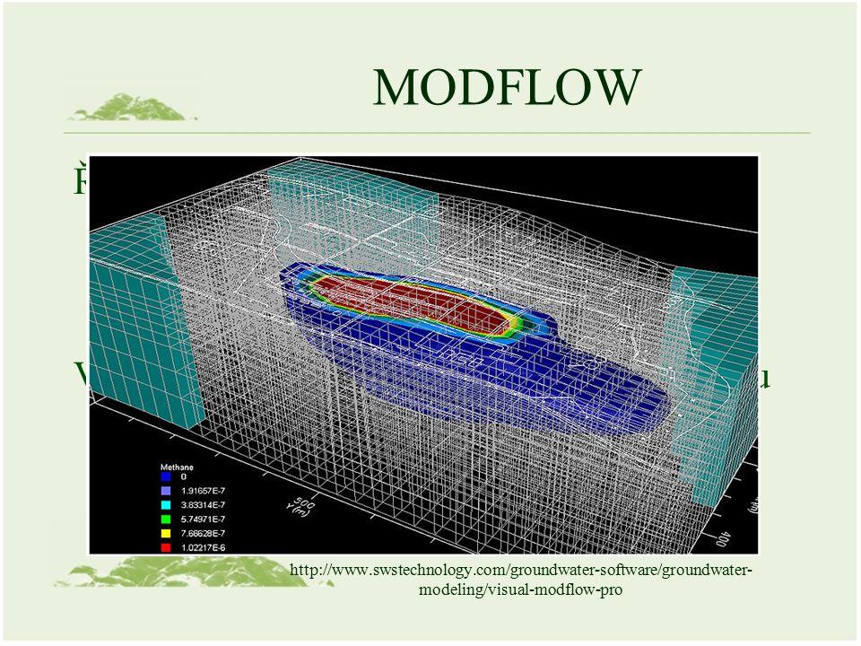 MODFLOW Řešení základní diferenciální rovnice (proudění podzemní vody) užita metoda konečných rozdílů s uzly umístěnými do středů bloků pravoúhlé sítě V každém uzlu sítě je možné zadat okrajovou podmínku 1.-3.typu.