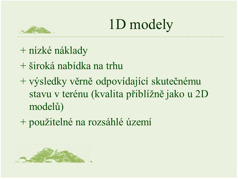 Hydrogeologické modelování 3-D model Visual MODFLOW verze 4.1 –nástavbové programy MT3D, RT3D, SEAWAT a MODPATH