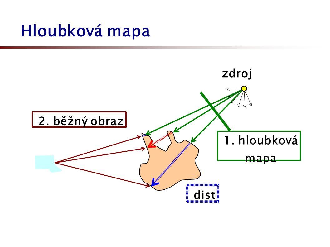 Hloubková mapa zdroj 1. hloubková mapa 2. běžný obraz dist