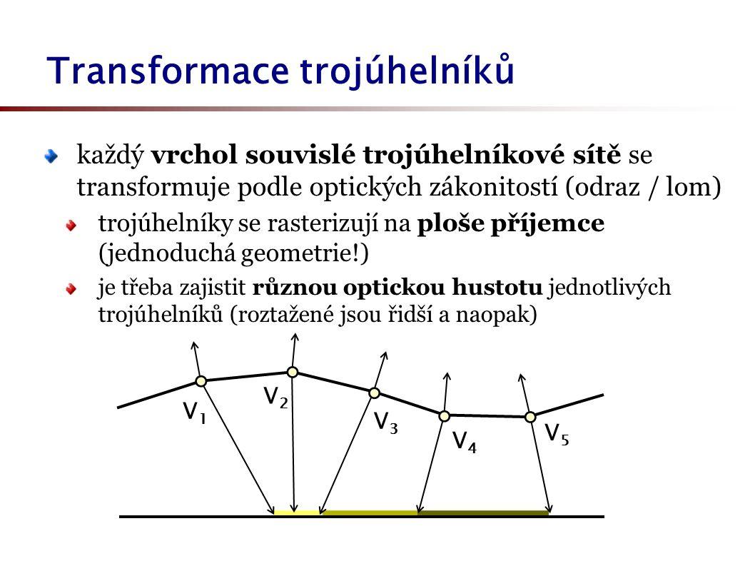 Transformace trojúhelníků každý vrchol souvislé trojúhelníkové sítě se transformuje podle optických zákonitostí (odraz / lom) trojúhelníky se rasterizují na ploše příjemce (jednoduchá geometrie!) je třeba zajistit různou optickou hustotu jednotlivých trojúhelníků (roztažené jsou řidší a naopak) V1V1 V2V2 V3V3 V4V4 V5V5