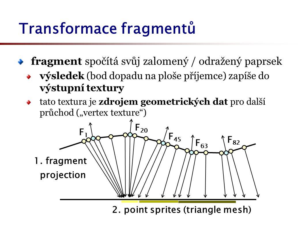 """Transformace fragmentů fragment spočítá svůj zalomený / odražený paprsek výsledek (bod dopadu na ploše příjemce) zapíše do výstupní textury tato textura je zdrojem geometrických dat pro další průchod (""""vertex texture ) F1F1 F 20 F 45 F 63 F 82 2."""
