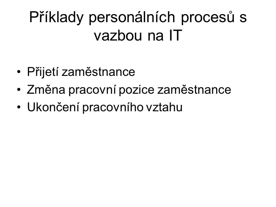 Příklady personálních procesů s vazbou na IT Přijetí zaměstnance Změna pracovní pozice zaměstnance Ukončení pracovního vztahu