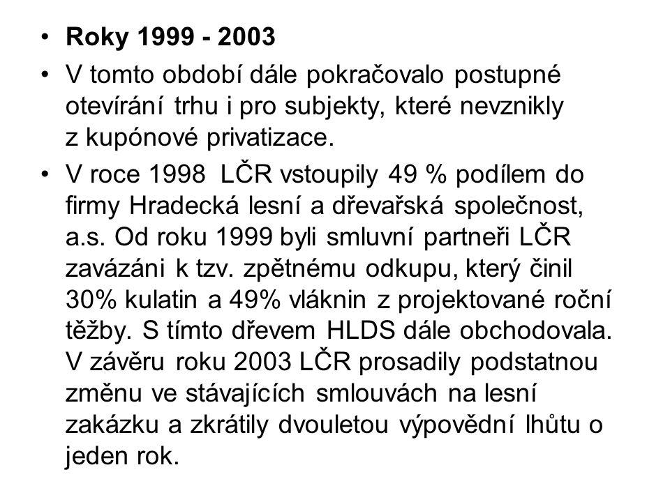 Roky 1999 - 2003 V tomto období dále pokračovalo postupné otevírání trhu i pro subjekty, které nevznikly z kupónové privatizace. V roce 1998 LČR vstou