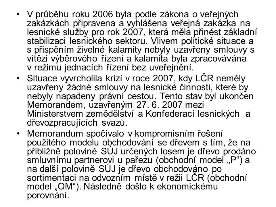 V průběhu roku 2006 byla podle zákona o veřejných zakázkách připravena a vyhlášena veřejná zakázka na lesnické služby pro rok 2007, která měla přinést
