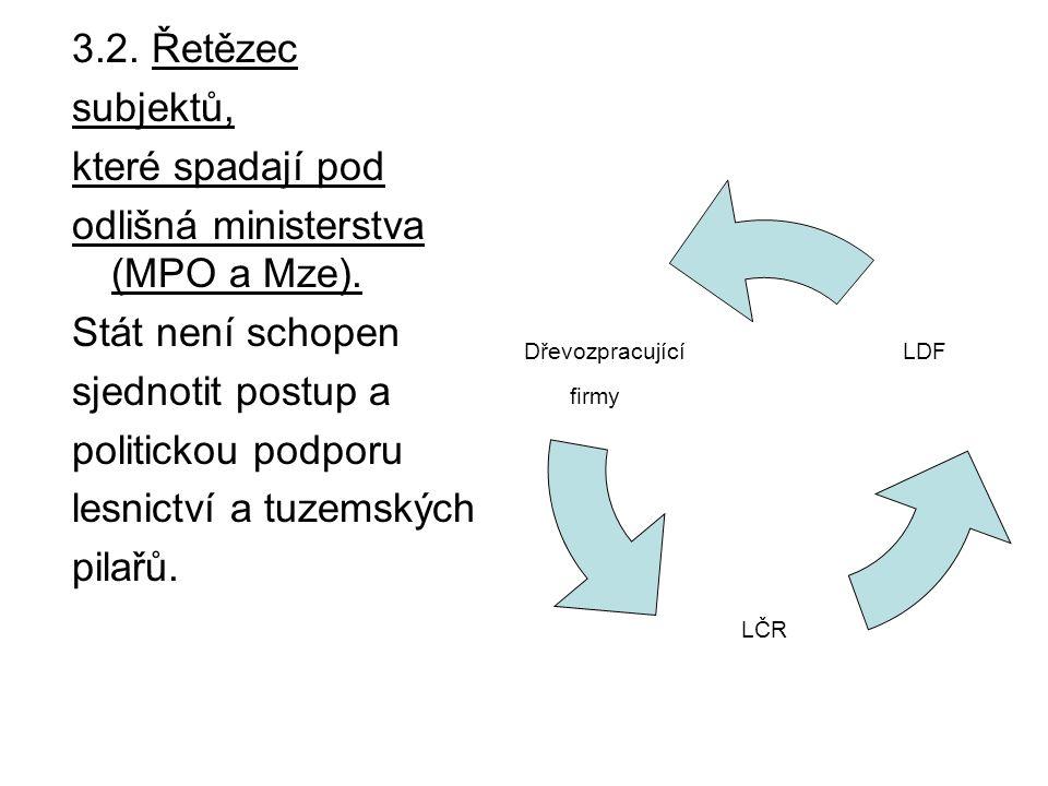 3.2. Řetězec subjektů, které spadají pod odlišná ministerstva (MPO a Mze).