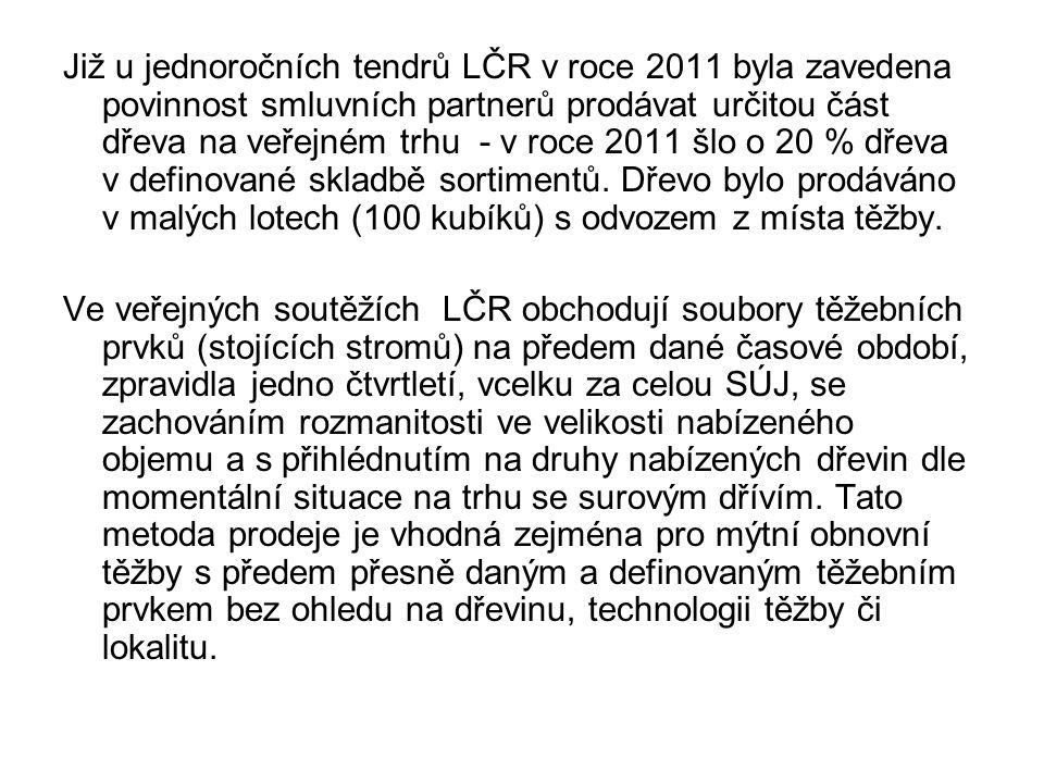Již u jednoročních tendrů LČR v roce 2011 byla zavedena povinnost smluvních partnerů prodávat určitou část dřeva na veřejném trhu - v roce 2011 šlo o 20 % dřeva v definované skladbě sortimentů.
