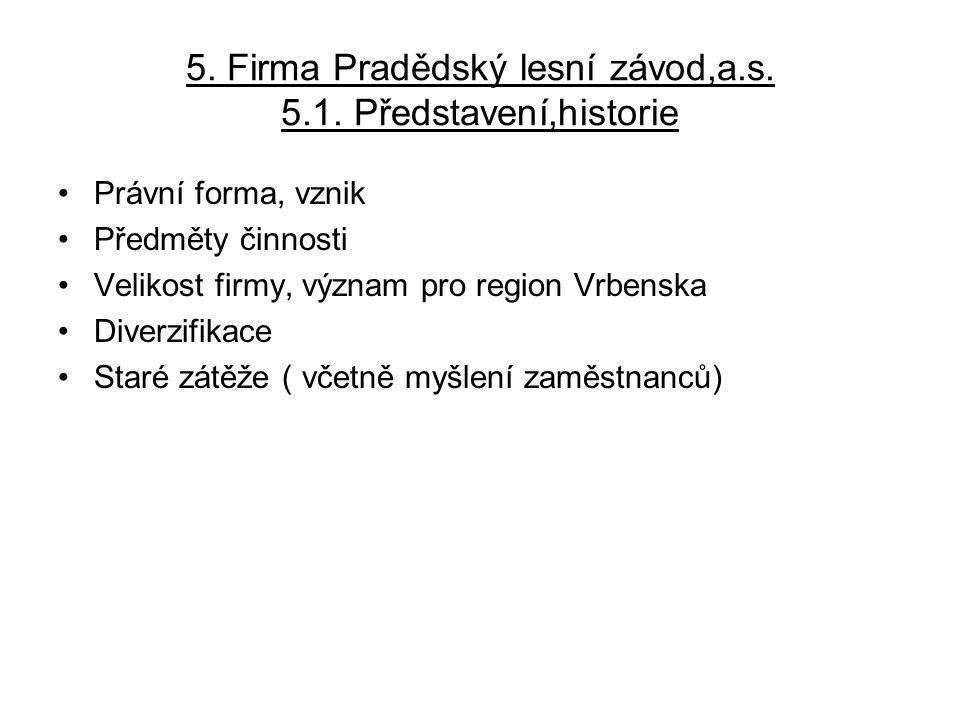 5. Firma Pradědský lesní závod,a.s. 5.1.