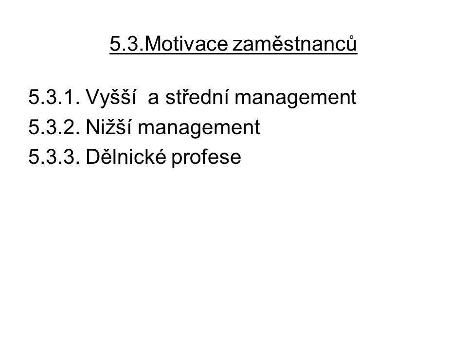 5.3.Motivace zaměstnanců 5.3.1. Vyšší a střední management 5.3.2. Nižší management 5.3.3. Dělnické profese