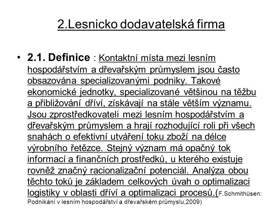 2.Lesnicko dodavatelská firma 2.1. Definice : Kontaktní místa mezi lesním hospodářstvím a dřevařským průmyslem jsou často obsazována specializovanými