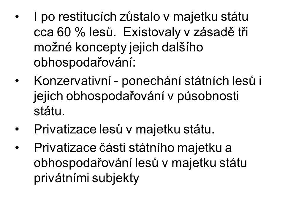 Po bouřlivé odborné diskusi zvítězila třetí varianta: privatizace části státního majetku a obhospodařování lesů v majetku státu privátními subjekty.