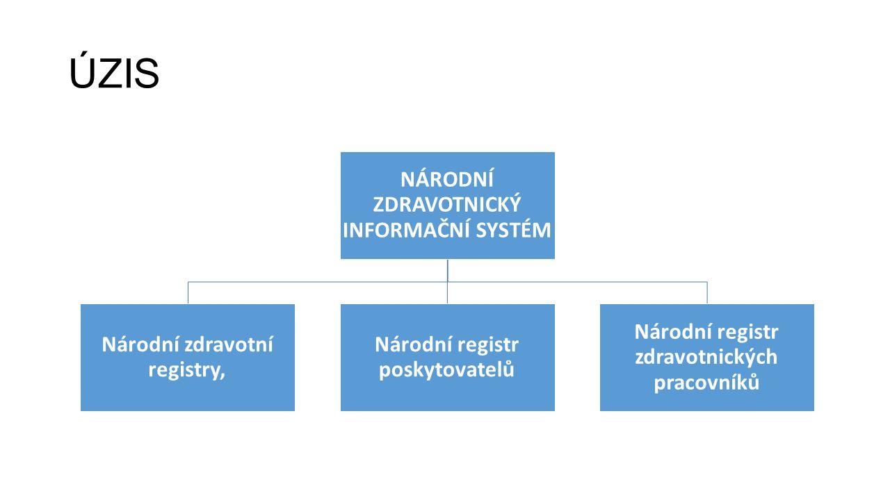 ÚZIS NÁRODNÍ ZDRAVOTNICKÝ INFORMAČNÍ SYSTÉM Národní zdravotní registry, Národní registr poskytovatelů Národní registr zdravotnických pracovníků