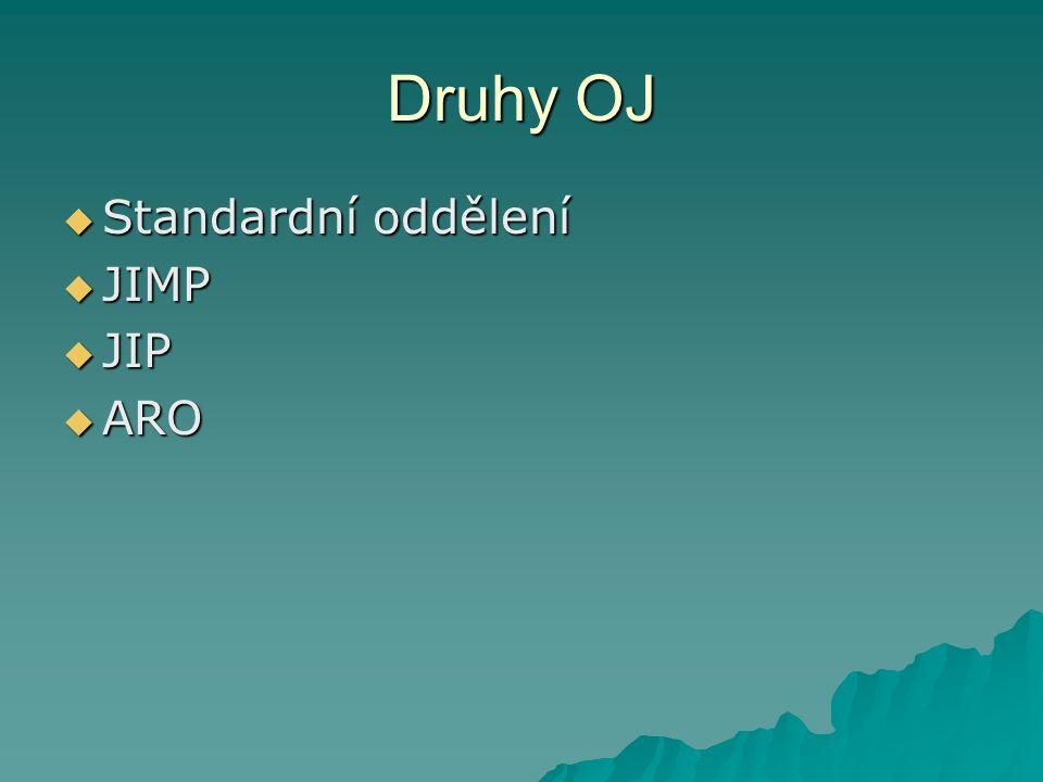 Druhy OJ  Standardní oddělení  JIMP  JIP  ARO