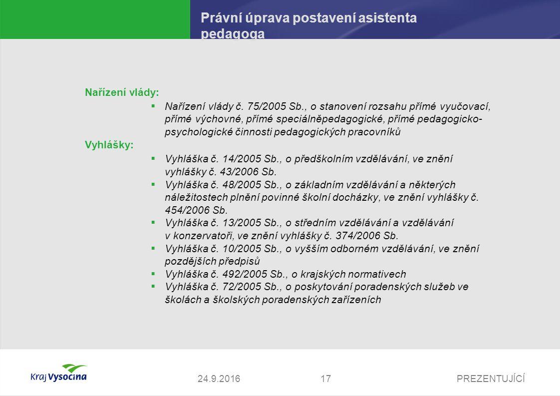 PREZENTUJÍCÍ Právní úprava postavení asistenta pedagoga Nařízení vlády:  Nařízení vlády č.