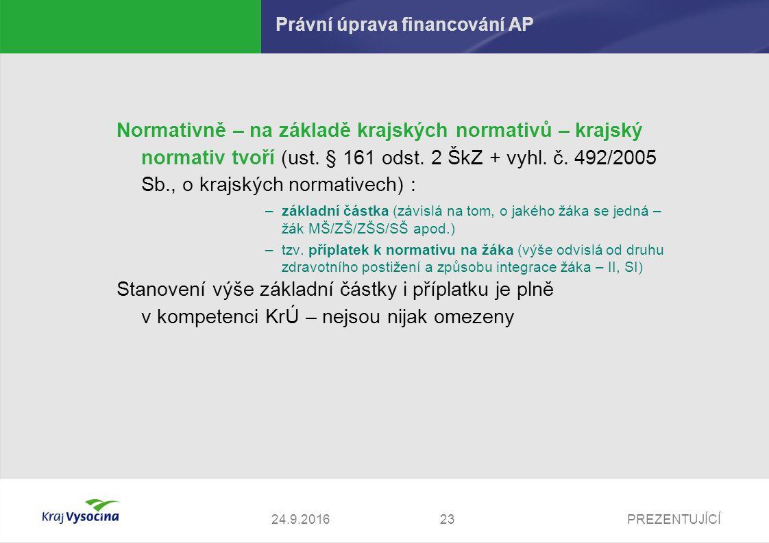 PREZENTUJÍCÍ Právní úprava financování AP Normativně – na základě krajských normativů – krajský normativ tvoří (ust. § 161 odst. 2 ŠkZ + vyhl. č. 492/