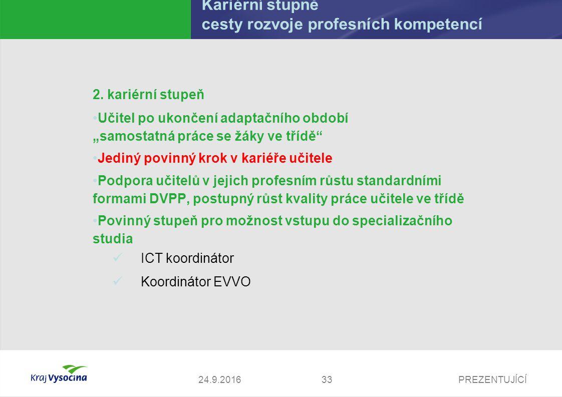 """PREZENTUJÍCÍ3324.9.2016 Kariérní stupně cesty rozvoje profesních kompetencí 2. kariérní stupeň Učitel po ukončení adaptačního období """"samostatná práce"""