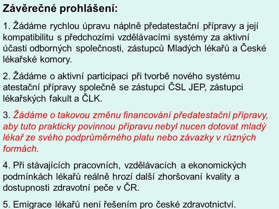 www.mladilekari.com MLADÍ LÉKAŘI Závěrečné prohlášení: 1.