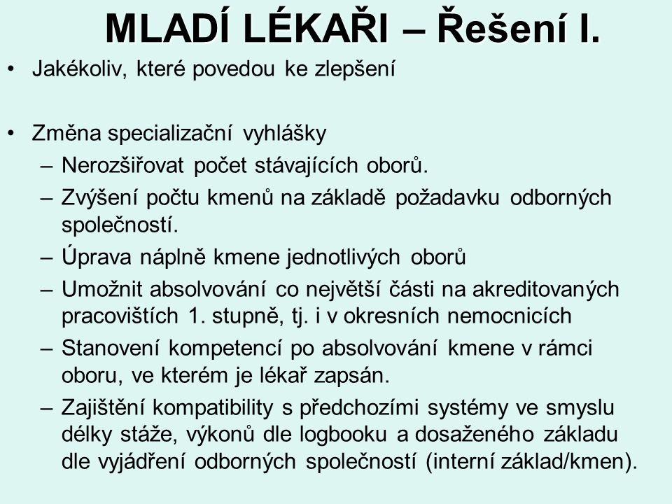 www.mladilekari.com MLADÍ LÉKAŘI – Řešení I.