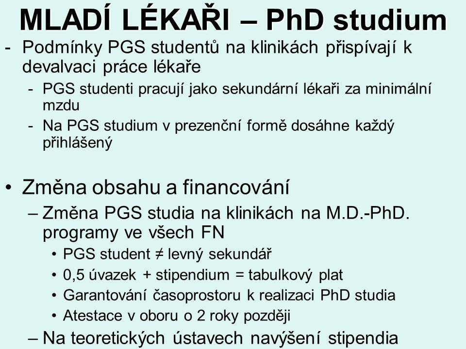 MLADÍ LÉKAŘI – PhD studium -Podmínky PGS studentů na klinikách přispívají k devalvaci práce lékaře -PGS studenti pracují jako sekundární lékaři za minimální mzdu -Na PGS studium v prezenční formě dosáhne každý přihlášený Změna obsahu a financování –Změna PGS studia na klinikách na M.D.-PhD.
