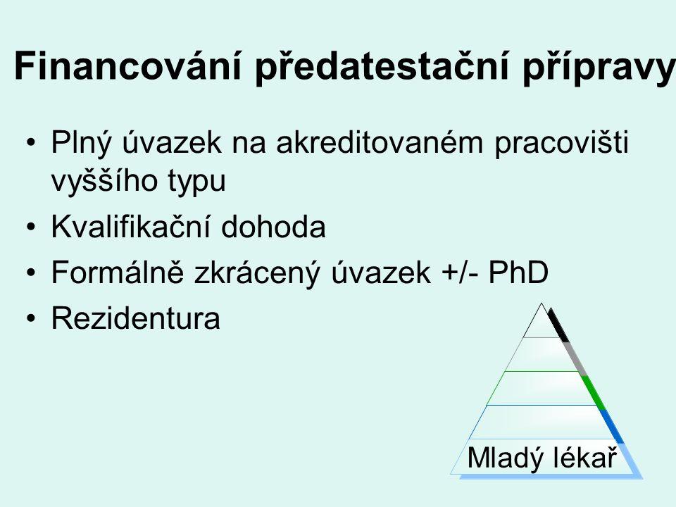 Financování předatestační přípravy Plný úvazek na akreditovaném pracovišti vyššího typu Kvalifikační dohoda Formálně zkrácený úvazek +/- PhD Rezidentura Mladý lékař
