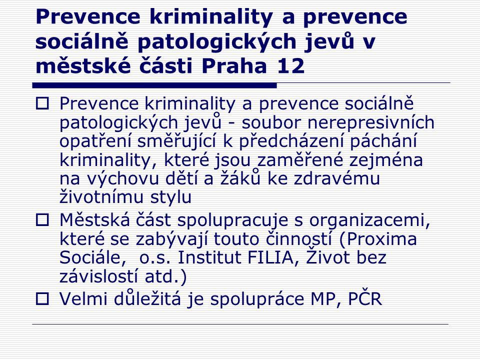 Prevence kriminality a prevence sociálně patologických jevů v městské části Praha 12  Prevence kriminality a prevence sociálně patologických jevů - soubor nerepresivních opatření směřující k předcházení páchání kriminality, které jsou zaměřené zejména na výchovu dětí a žáků ke zdravému životnímu stylu  Městská část spolupracuje s organizacemi, které se zabývají touto činností (Proxima Sociále, o.s.