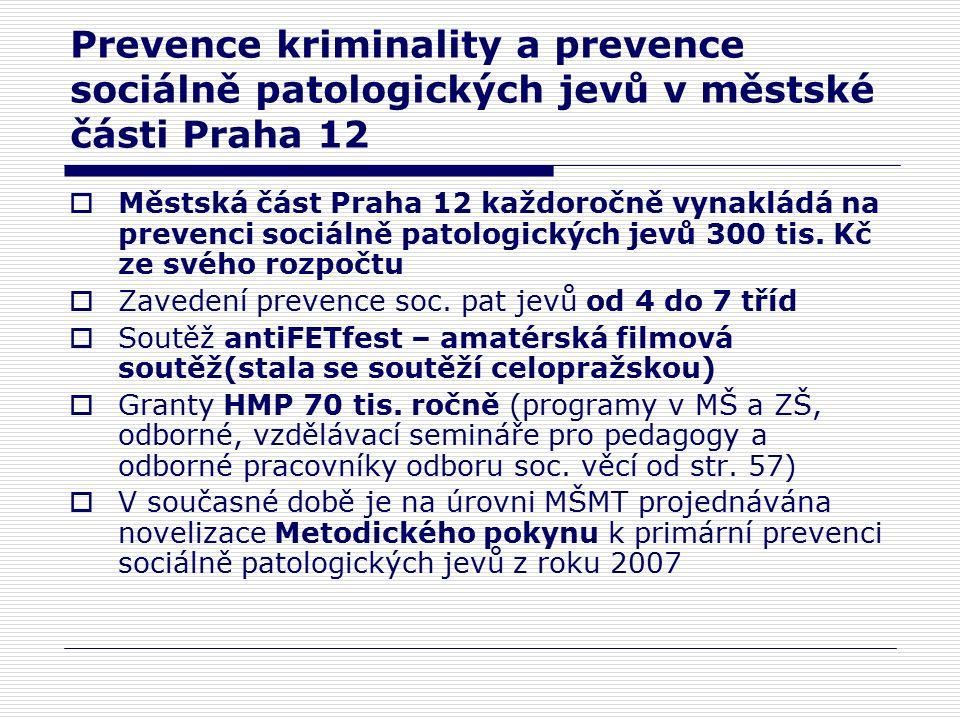 Prevence kriminality a prevence sociálně patologických jevů v městské části Praha 12  Městská část Praha 12 každoročně vynakládá na prevenci sociálně patologických jevů 300 tis.