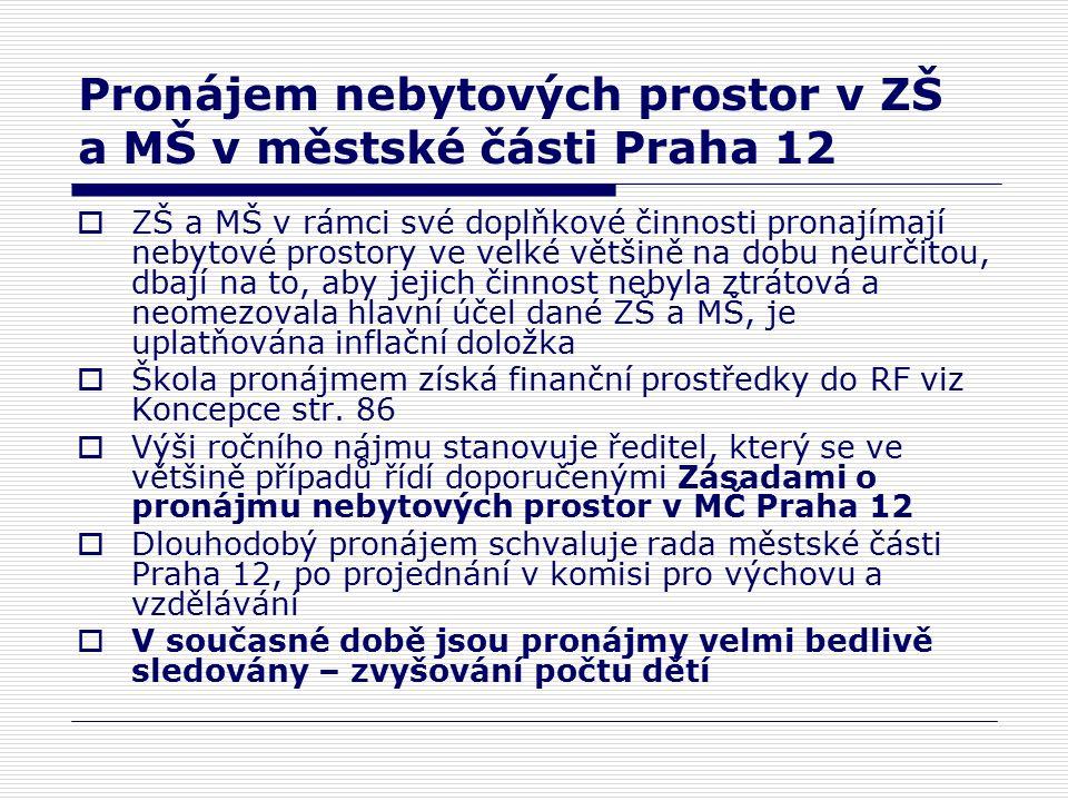 Pronájem nebytových prostor v ZŠ a MŠ v městské části Praha 12  ZŠ a MŠ v rámci své doplňkové činnosti pronajímají nebytové prostory ve velké většině na dobu neurčitou, dbají na to, aby jejich činnost nebyla ztrátová a neomezovala hlavní účel dané ZŠ a MŠ, je uplatňována inflační doložka  Škola pronájmem získá finanční prostředky do RF viz Koncepce str.