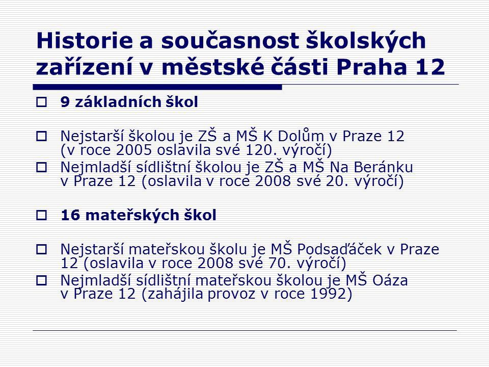 Optimalizační proces ZŠ a MŠ v MČ Praha 12 od roku 1994 – 2008  4 zrušené MŠ (DDM, ZUŠ, soukromá školka, součást ZŠ ANGEL)  5 sloučených MŠ se ZŠ (ulice: Hasova, Točná, Urbánkova, Palmetova, Smolkova)  4 slučované ZŠ (Rakovského I.