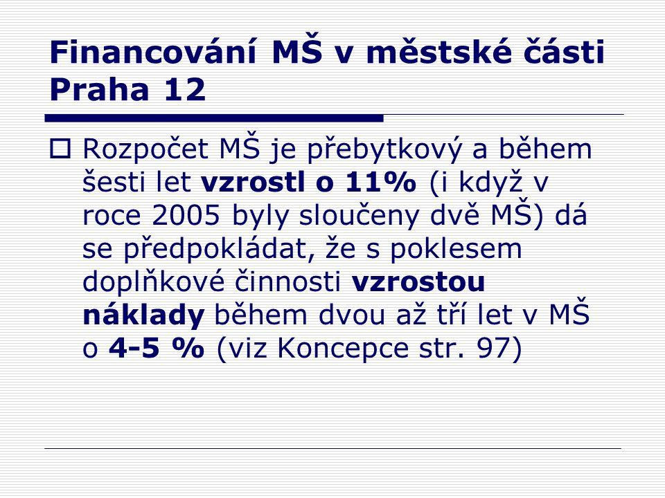 Financování MŠ v městské části Praha 12  Rozpočet MŠ je přebytkový a během šesti let vzrostl o 11% (i když v roce 2005 byly sloučeny dvě MŠ) dá se předpokládat, že s poklesem doplňkové činnosti vzrostou náklady během dvou až tří let v MŠ o 4-5 % (viz Koncepce str.
