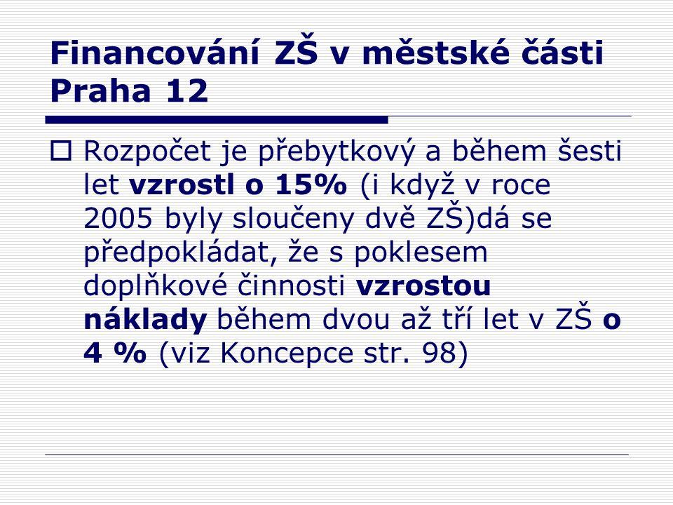 Financování ZŠ v městské části Praha 12  Rozpočet je přebytkový a během šesti let vzrostl o 15% (i když v roce 2005 byly sloučeny dvě ZŠ)dá se předpokládat, že s poklesem doplňkové činnosti vzrostou náklady během dvou až tří let v ZŠ o 4 % (viz Koncepce str.
