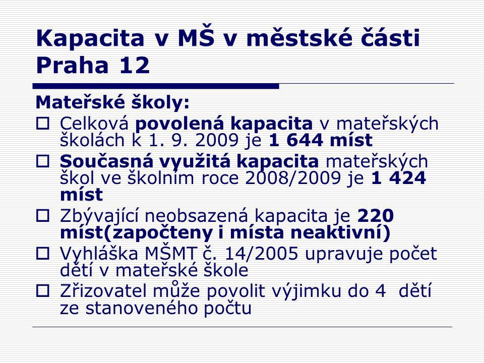 Kapacita v MŠ v městské části Praha 12 Mateřské školy:  Celková povolená kapacita v mateřských školách k 1.