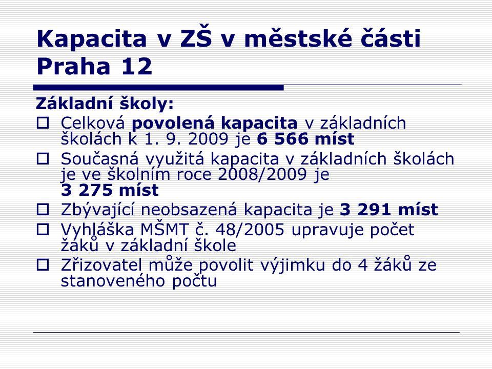 Kapacita v ZŠ v městské části Praha 12 Základní školy:  Celková povolená kapacita v základních školách k 1.