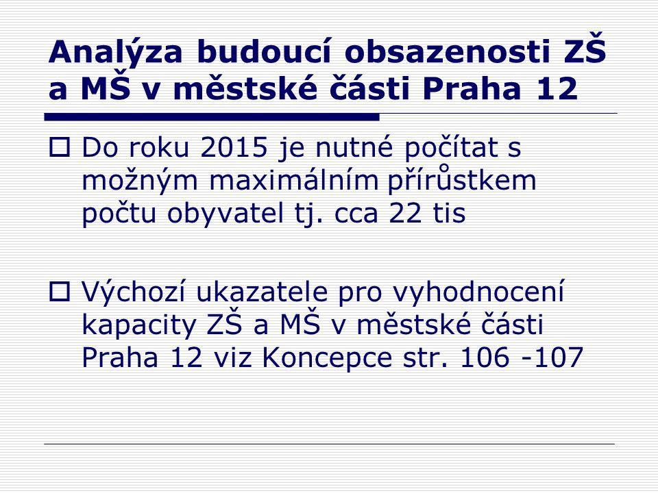 Analýza budoucí obsazenosti ZŠ a MŠ v městské části Praha 12  Do roku 2015 je nutné počítat s možným maximálním přírůstkem počtu obyvatel tj.