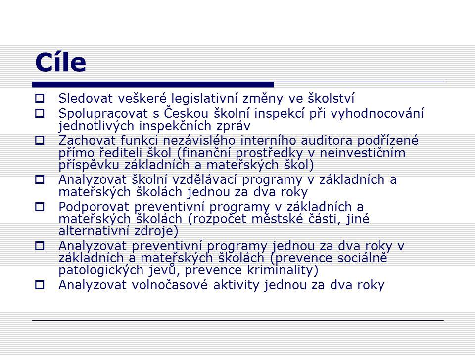 Cíle  Sledovat veškeré legislativní změny ve školství  Spolupracovat s Českou školní inspekcí při vyhodnocování jednotlivých inspekčních zpráv  Zachovat funkci nezávislého interního auditora podřízené přímo řediteli škol (finanční prostředky v neinvestičním příspěvku základních a mateřských škol)  Analyzovat školní vzdělávací programy v základních a mateřských školách jednou za dva roky  Podporovat preventivní programy v základních a mateřských školách (rozpočet městské části, jiné alternativní zdroje)  Analyzovat preventivní programy jednou za dva roky v základních a mateřských školách (prevence sociálně patologických jevů, prevence kriminality)  Analyzovat volnočasové aktivity jednou za dva roky