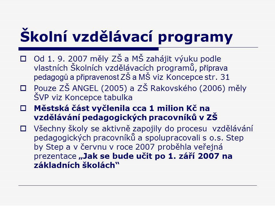 Školní vzdělávací programy  Od 1. 9.