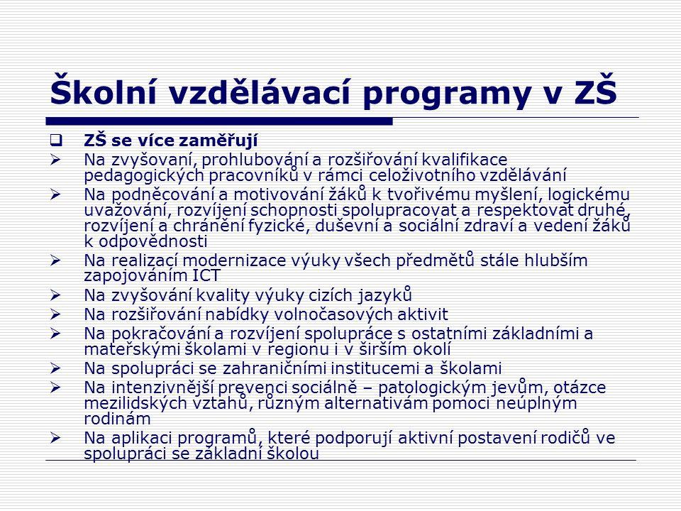 Analýza budoucí obsazenosti ZŠ a MŠ v městské části Praha 12  Ke dni 30.