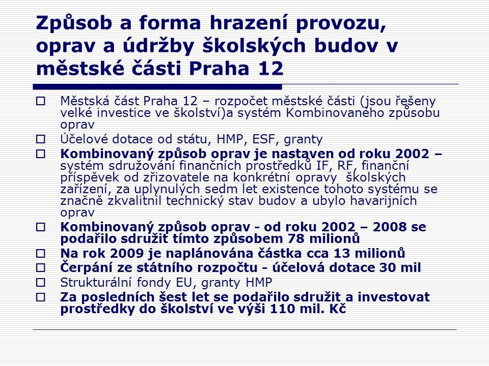 Způsob a forma hrazení provozu, oprav a údržby školských budov v městské části Praha 12  Městská část Praha 12 – rozpočet městské části (jsou řešeny velké investice ve školství)a systém Kombinovaného způsobu oprav  Ú čelové dotace od státu, HMP, ESF, granty  Kombinovaný způsob oprav je nastaven od roku 2002 – systém sdružování finančních prostředků IF, RF, finanční příspěvek od zřizovatele na konkrétní opravy školských zařízení, za uplynulých sedm let existence tohoto systému se značně zkvalitnil technický stav budov a ubylo havarijních oprav  Kombinovaný způsob oprav - od roku 2002 – 2008 se podařilo sdružit tímto způsobem 78 milionů  Na rok 2009 je naplánována částka cca 13 milionů  Čerpání ze státního rozpočtu - účelová dotace 30 mil  Strukturální fondy EU, granty HMP  Za posledních šest let se podařilo sdružit a investovat prostředky do školství ve výši 110 mil.