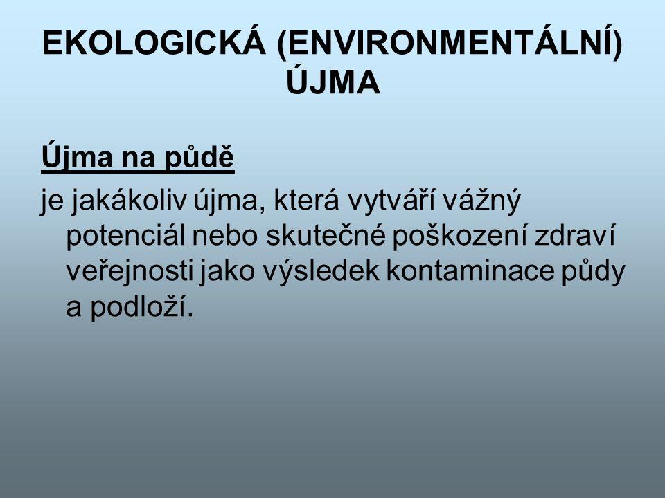 EKOLOGICKÁ (ENVIRONMENTÁLNÍ) ÚJMA Újma na půdě je jakákoliv újma, která vytváří vážný potenciál nebo skutečné poškození zdraví veřejnosti jako výsledek kontaminace půdy a podloží.