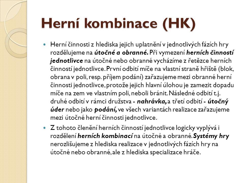Herní kombinace (HK) Herní činnosti z hlediska jejich uplatnění v jednotlivých fázích hry rozdělujeme na útočné a obranné.