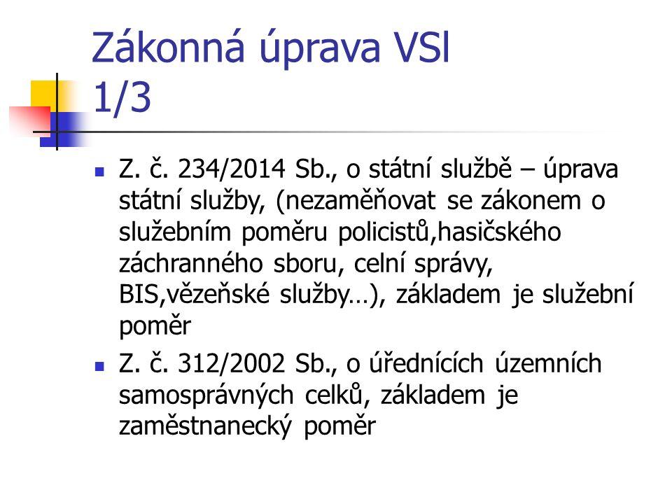 Zákonná úprava VSl 1/3 Z. č.