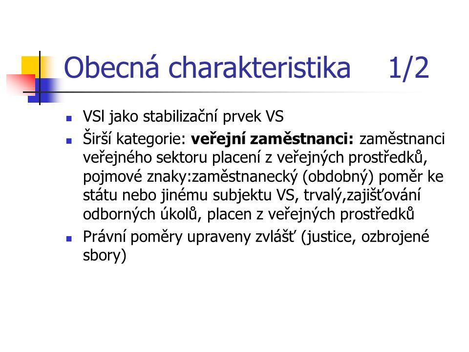 Historie veřejné služby v ČR 2/2 Po II.sv.