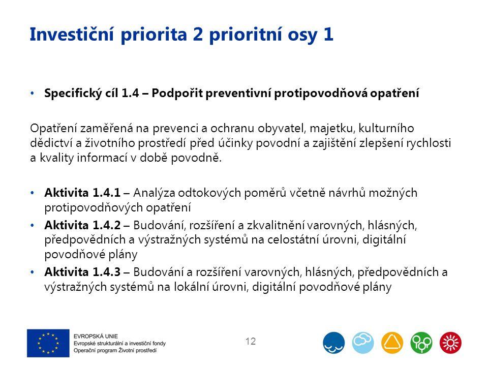 Investiční priorita 2 prioritní osy 1 Specifický cíl 1.4 – Podpořit preventivní protipovodňová opatření Opatření zaměřená na prevenci a ochranu obyvatel, majetku, kulturního dědictví a životního prostředí před účinky povodní a zajištění zlepšení rychlosti a kvality informací v době povodně.