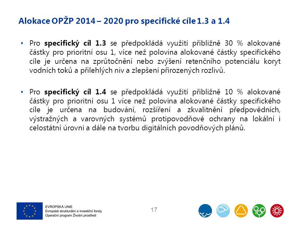 Alokace OPŽP 2014 – 2020 pro specifické cíle 1.3 a 1.4 Pro specifický cíl 1.3 se předpokládá využití přibližně 30 % alokované částky pro prioritní osu 1, více než polovina alokované částky specifického cíle je určena na zprůtočnění nebo zvýšení retenčního potenciálu koryt vodních toků a přilehlých niv a zlepšení přirozených rozlivů.