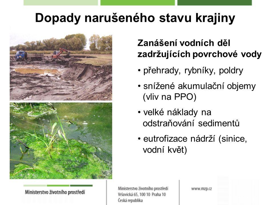Dopady narušeného stavu krajiny Zanášení vodních děl zadržujících povrchové vody přehrady, rybníky, poldry snížené akumulační objemy (vliv na PPO) velké náklady na odstraňování sedimentů eutrofizace nádrží (sinice, vodní květ)