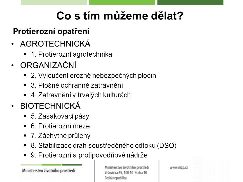 Protierozní opatření AGROTECHNICKÁ  1. Protierozní agrotechnika ORGANIZAČNÍ  2. Vyloučení erozně nebezpečných plodin  3. Plošné ochranné zatravnění